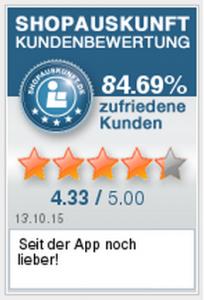 Momox-Bewertung zufriedener Kunden